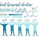テストステロンの減少で薄毛が加速!?筋トレや食べ物など効果的な予防法を紹介!