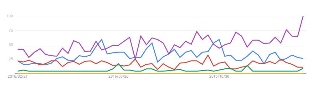 AGA専門クリニック 人気で比較
